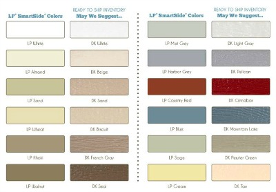 Engineered wood siding offers exceptional stength and Engineered wood siding colors