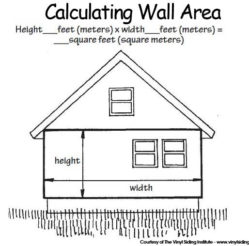 Measuring your house for What is 1 square of vinyl siding